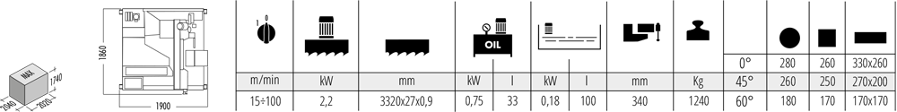 Dueco-Lentzāģa-izmēri